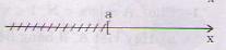 Lý thuyết về các tập hợp số-4