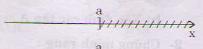 Lý thuyết về các tập hợp số-5