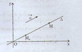 Các hệ thức lượng trong tam giác và giải tam giác-2