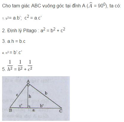 Các hệ thức lượng trong tam giác và giải tam giác
