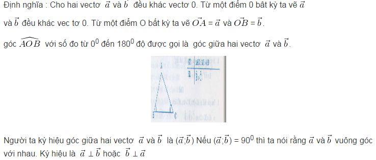 Giá trị lượng giác của một góc bất kỳ từ 0 độ đến 180 độ-2