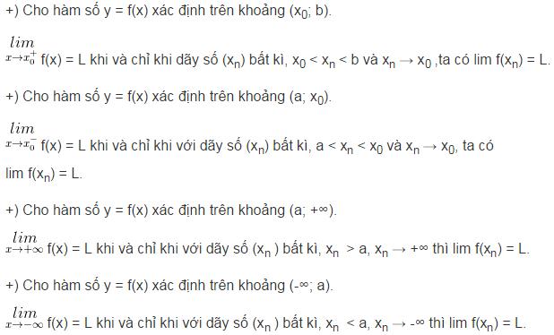 Lý thuyết về giới hạn của hàm số