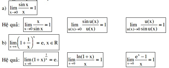 Công thức tính giới hạn, đạo hàm, vi phân và tích phân