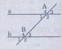 Hai đường thẳng song song - Hình học 7 -Toán lớp 7