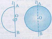 Khái niệm, diện tích mặt cầu và thể tích hình cầu-1