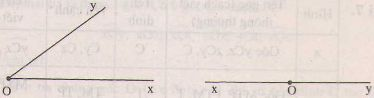 Khái niệm góc, điểm nằm trong góc-1