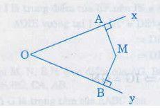 Tính chất đường phân giác của một góc-1