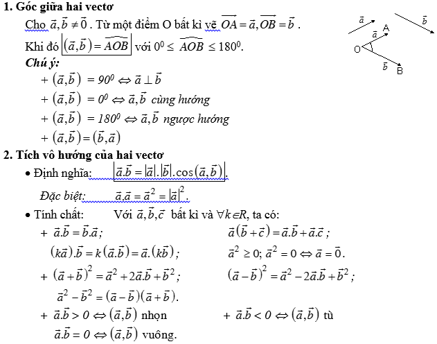 Bài tập tích vô hướng của hai vectơ - Hình học 10-1