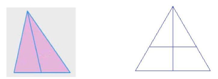 Phương pháp đếm hình tam giác, hình vuông, hình chữ nhật-1