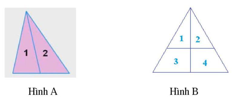 Phương pháp đếm hình tam giác, hình vuông, hình chữ nhật-2