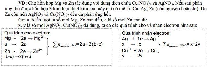 Các định luật, quy tắc Hóa học cần ghi nhớ-1