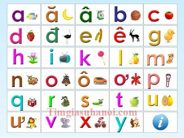 8 bí kíp giúp trẻ học thuộc bảng chữ cái nhanh chóng