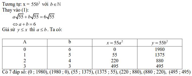 Các dạng phương trình nghiệm nguyên và cách giải-5