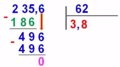 Cách chia một số thập phân cho một số thập phân  - Toán lớp 5-1