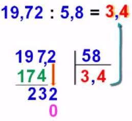 Cách chia một số thập phân cho một số thập phân - Toán lớp 5-3