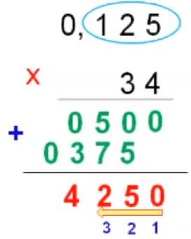 Cách nhân số thập phân với số tự nhiên - Toán lớp 5-2