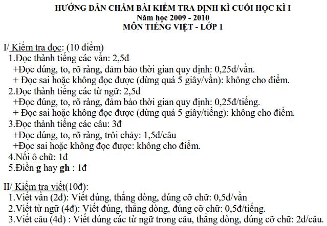 Đề kiểm tra học kỳ I tiếng Việt 1 tiểu học Ta Niết năm 2009 - 2010-1