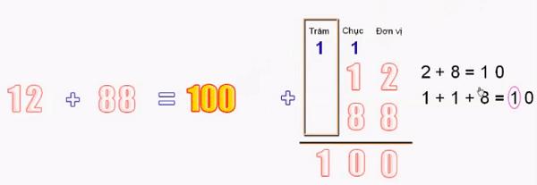 Phép cộng có nhớ trong phạm vi 100 - Toán lớp 2-3