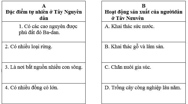 Đề kiểm tra định kì cuối kì 1 môn Lịch sử - Địa lí lớp 4-2