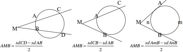 Ôn tập: Góc có đỉnh bên trong – bên ngoài đường tròn-1