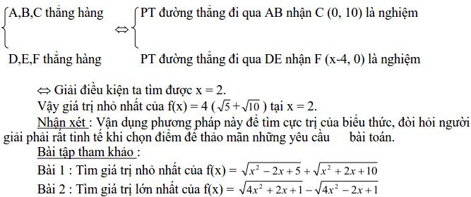 Sử dụng phương pháp hình học để tìm GTLN, GTNN của biểu thức