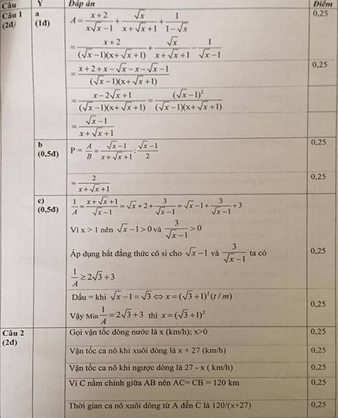 Đề thi thử vào 10 môn Toán THCS Phú Đô - Nam Từ Liêm 2018