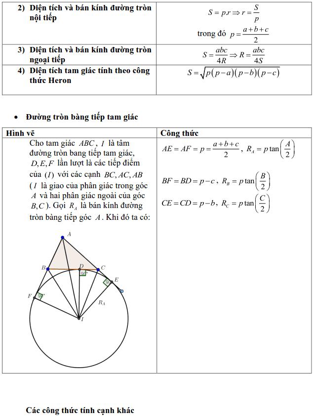 Tổng hợp các công thức trong Hình học 10-4