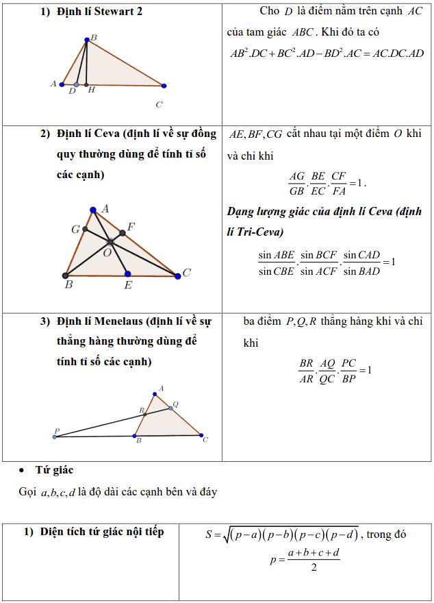 Tổng hợp các công thức trong Hình học 10-5