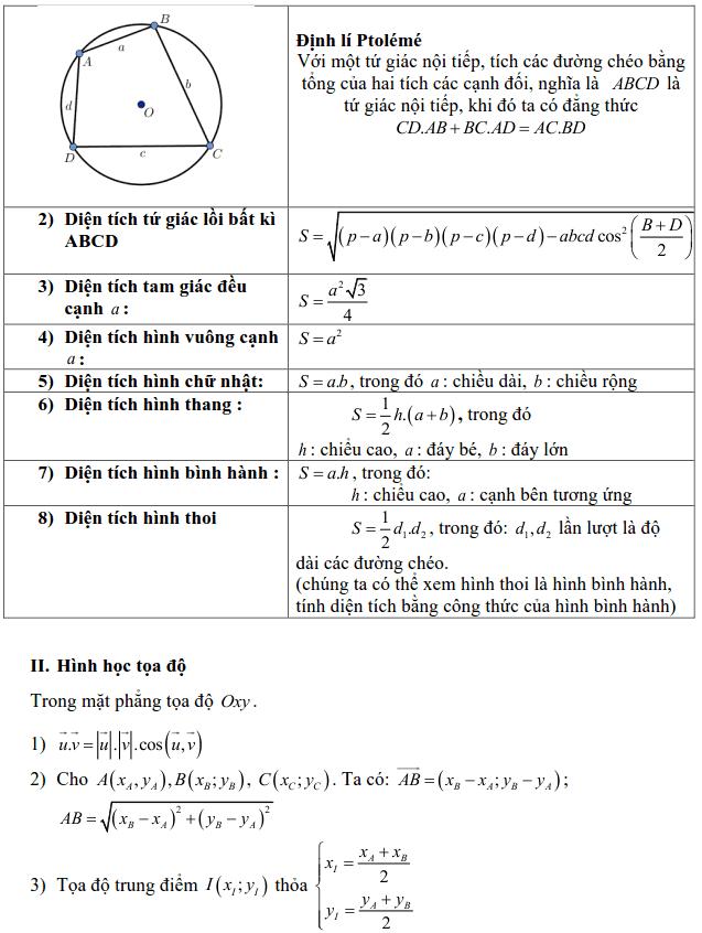 Tổng hợp các công thức trong Hình học 10-6