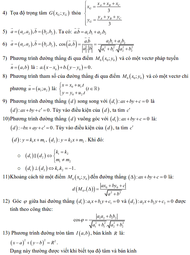 Tổng hợp các công thức trong Hình học 10-7