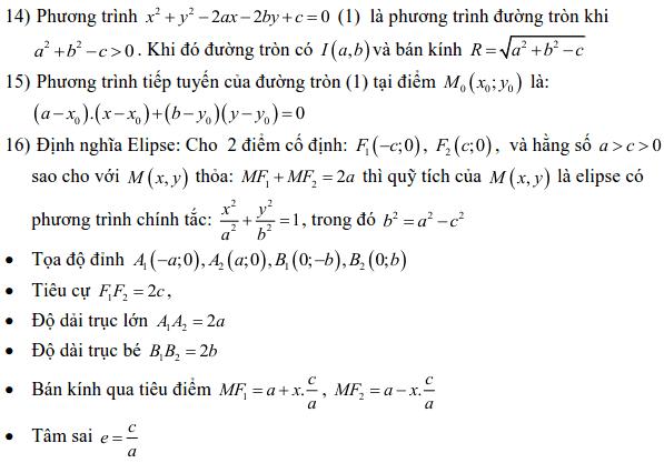 Tổng hợp các công thức trong Hình học 10-8