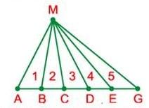 Cách đếm số đoạn thẳng, hình tam giác nhanh nhất-2