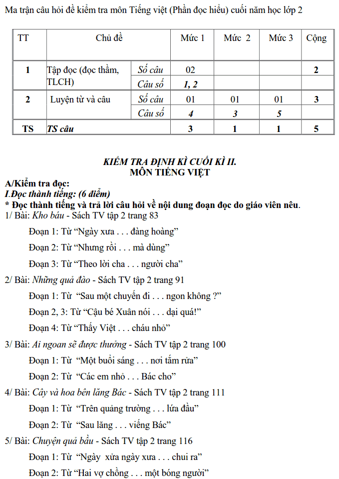 Đề cương ôn tập HK2 môn Toán và tiếng Việt lớp 2-1