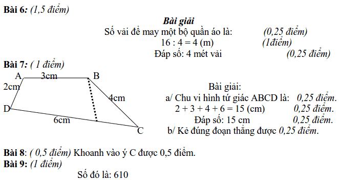 Đề cương ôn tập HK2 môn Toán và tiếng Việt lớp 2-7