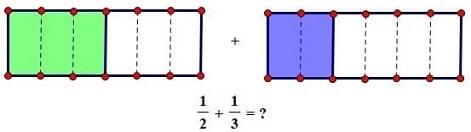 Vì sao khi cộng trừ phân số phải quy đồng mẫu số-1