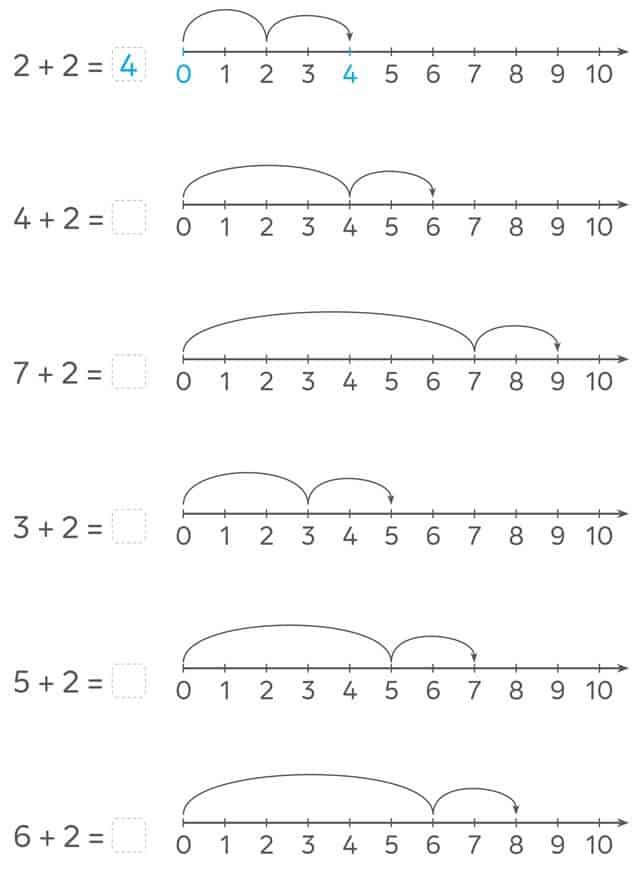 Dạy trẻ 5-6 tuổi cộng bằng cách nhìn sơ đồ đoạn thẳng