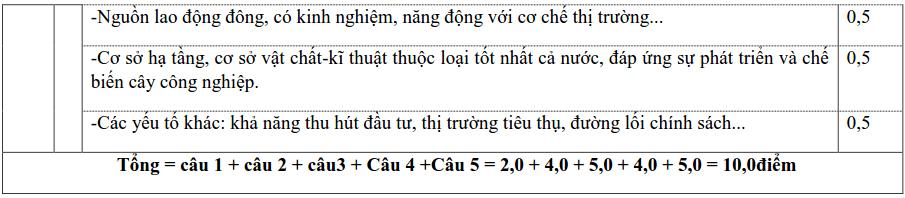 Đề thi chọn HSG môn Địa lý lớp 9 TP Hà Nội 2014-2015-4
