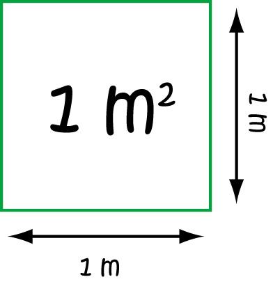 Hình ảnh minh họa Square Meter