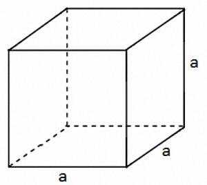 Cách tính diện tích xung quanh, diện tích toàn phần, thể tích của hình hộp chữ nhật, hình lập phương-1